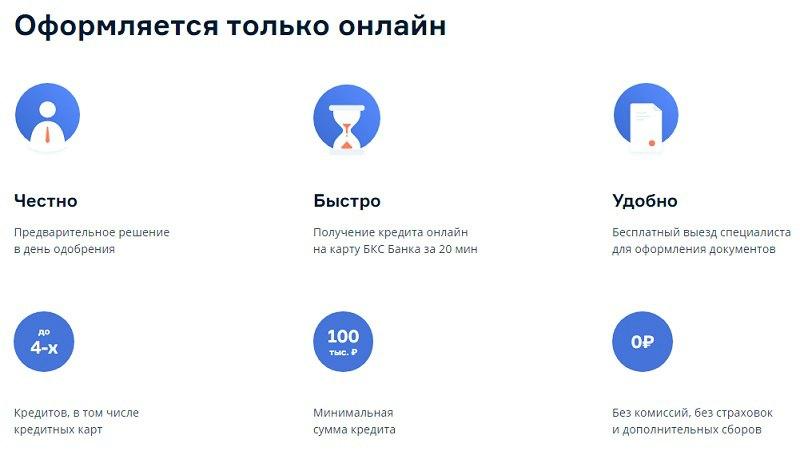 Кредит БКС рефенансирование онлайн оформление