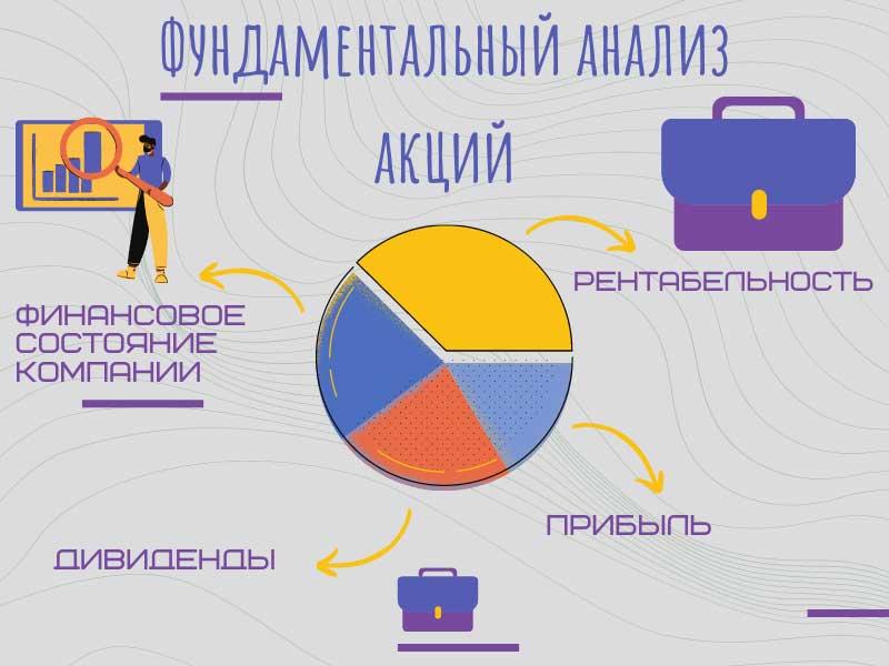 Фундаментальный-анализ-акций-компаний
