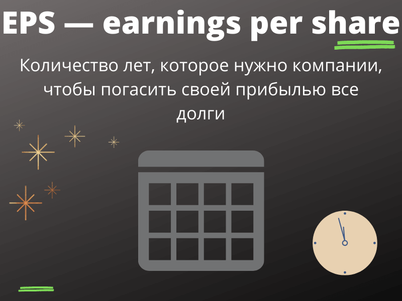 EPS — earnings per share (прибыль акции)