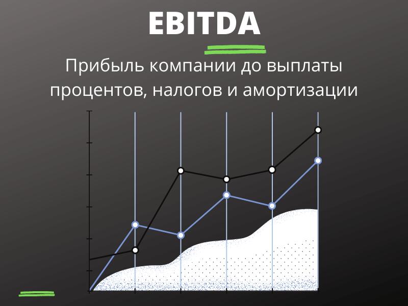 EBITDA (прибыль до вычета расходов)