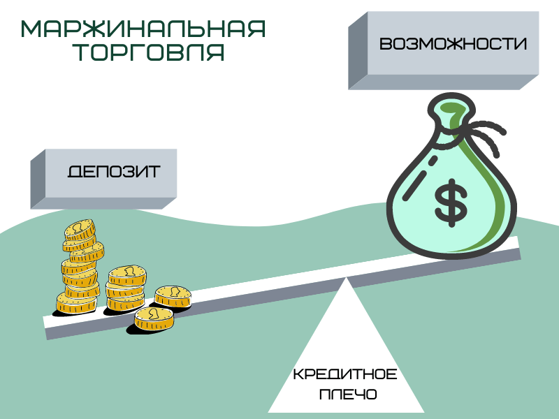Маржинальная торговля кредитное плечо
